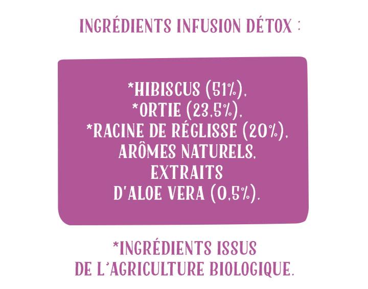Ingrédients Infusion Détox