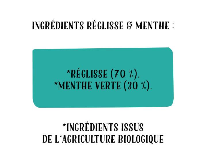 Ingrédients Infusion Réglisse & Menthe