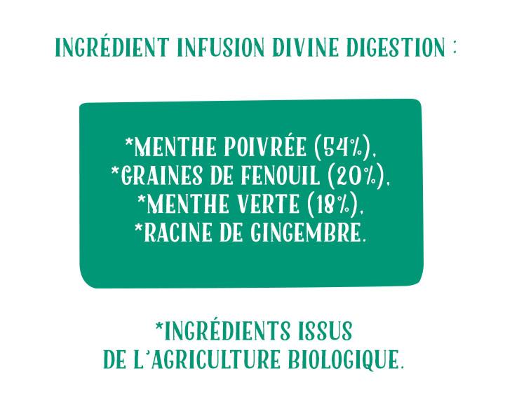 Ingrédients Infusion Divine Digestion